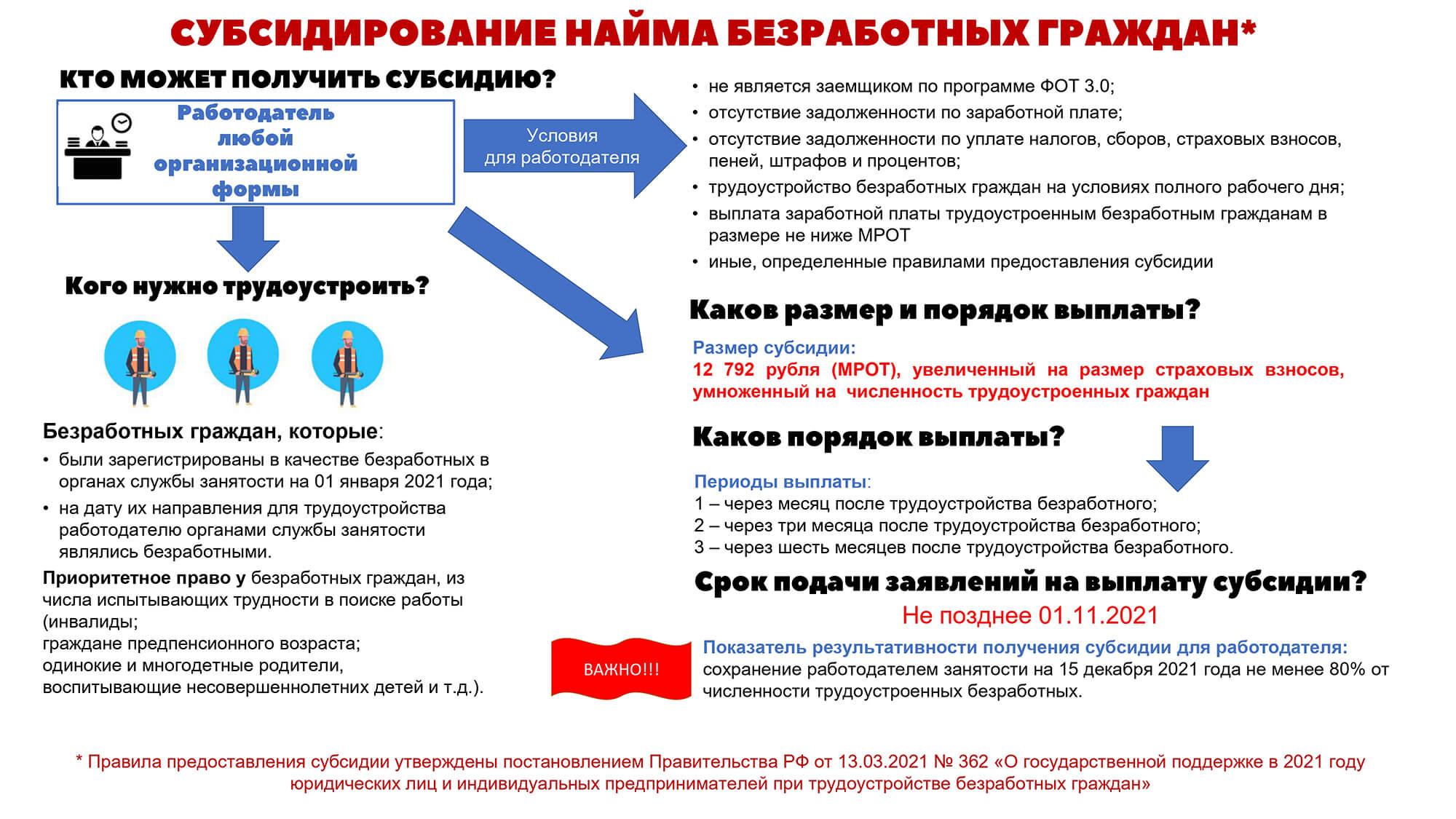 info mintrud1